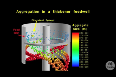 Graphic simulation of mineral separation process within Gravity Thickener.