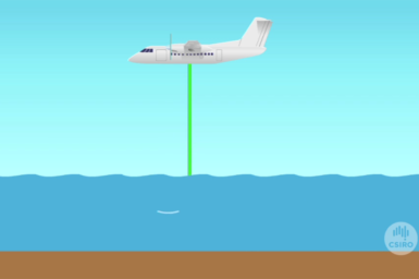 Graphic of OAURS sensor in operation from aircraft.