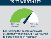 Dial graphic showing Australia's response to the worth of mining.
