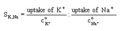 Selectivity factor equation