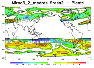 Projected changes in the (300-700) hPa July zonal wind difference