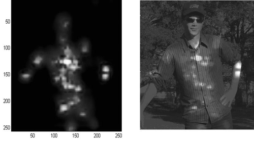 Active GHz image