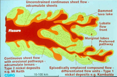 An early version of the schematic representation of komatiite flow-field facies and the volcanological setting of massive and disseminated nickel sulphide ore-bodies